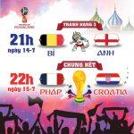 Lịch thi đấu World Cup 2018 trận chung kết