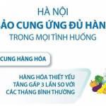 Hà Nội đảm bảo cung ứng hàng hóa trong mọi tình huống